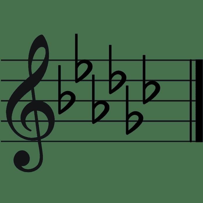 Os benefícios da música para o corpo