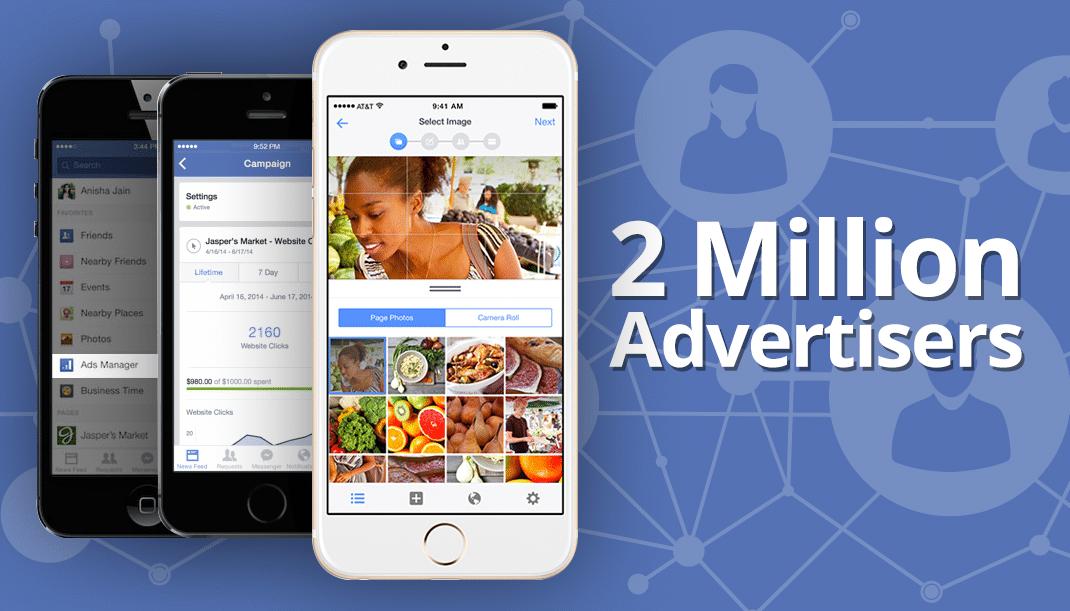Facebook ultrapassa 2 milhões de anunciantes