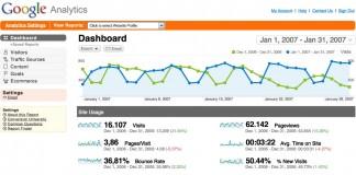 O que e o Google Analytics e porque o deve utilizar