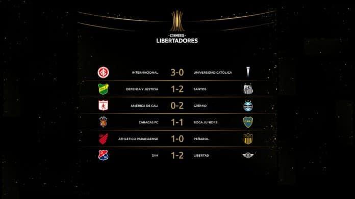 Brasileiros estreiam vencendo na Libertadores 2020