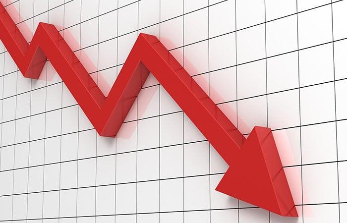 Gráfico caindo