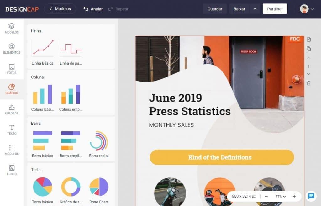 Gráficos no DesignCap