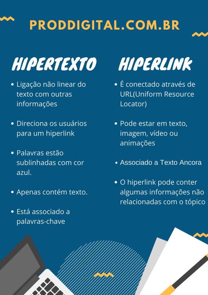 diferenças Hipertexto e Hiperlink