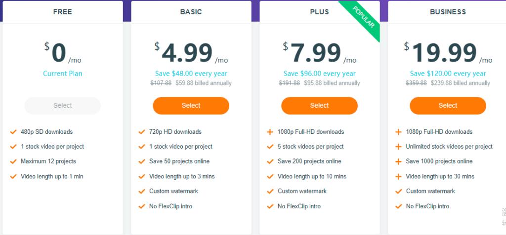 Preços do FlexClip Video Maker