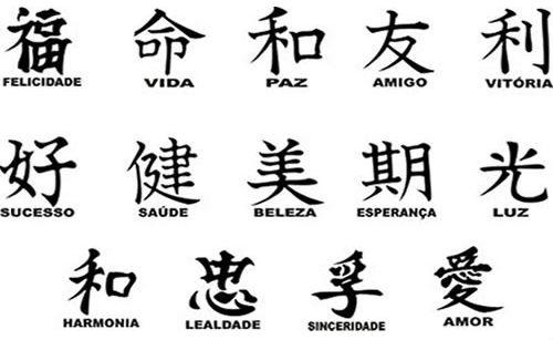 Kanji - aprender japonês online