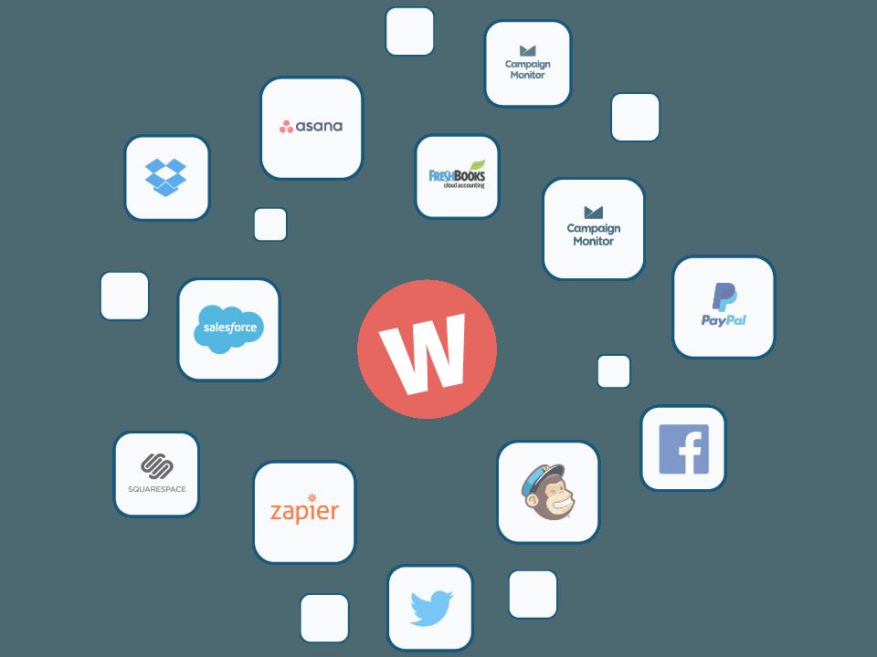 wufoo-integracoes